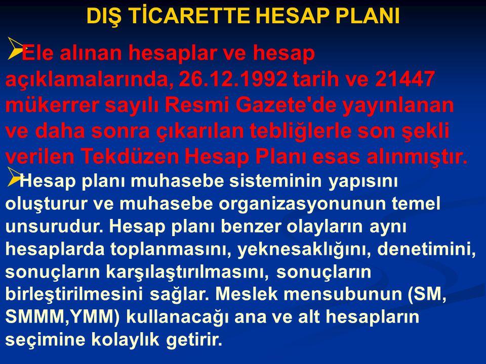DIŞ TİCARETTE HESAP PLANI