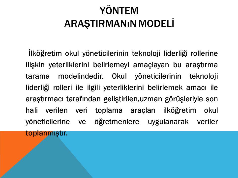 YÖNTEM AraştIrmanın Modelİ