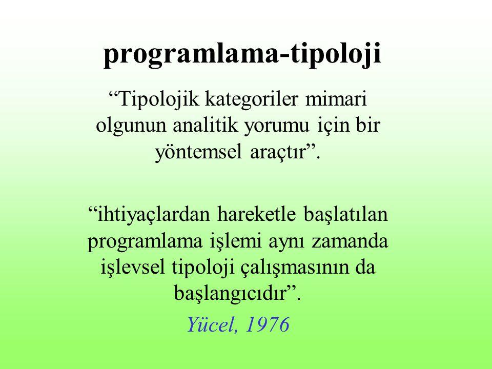 programlama-tipoloji