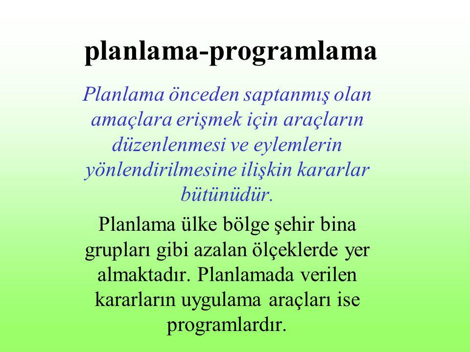 planlama-programlama