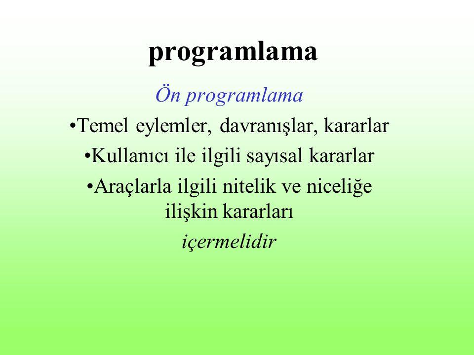 programlama Ön programlama Temel eylemler, davranışlar, kararlar