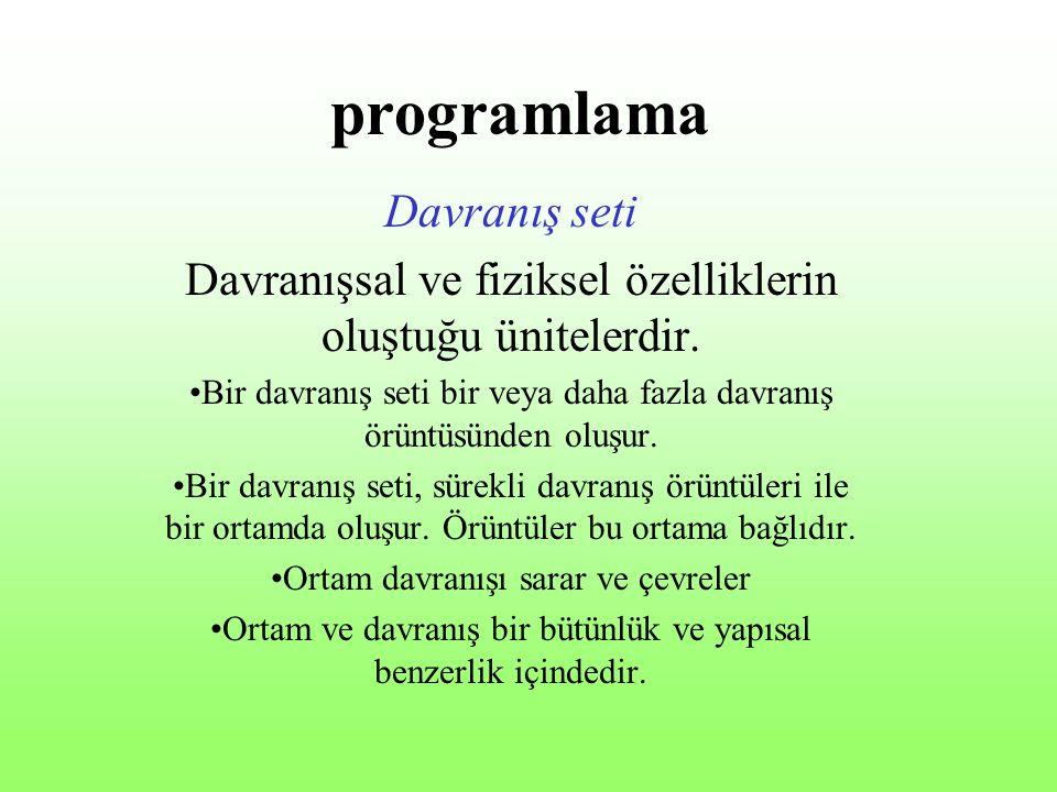 programlama Davranış seti