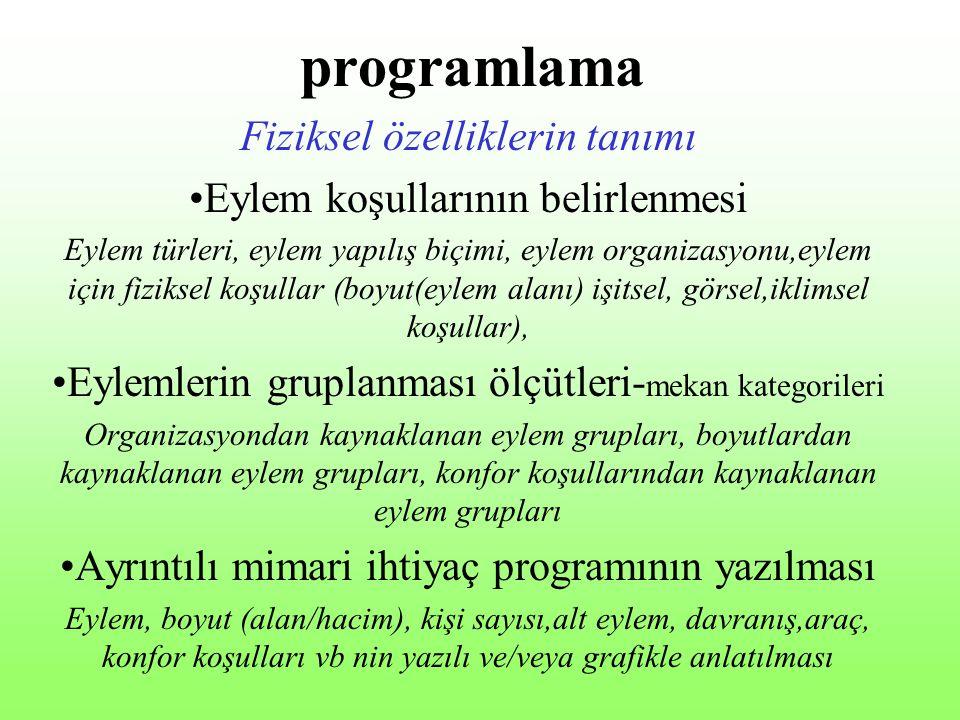 programlama Fiziksel özelliklerin tanımı