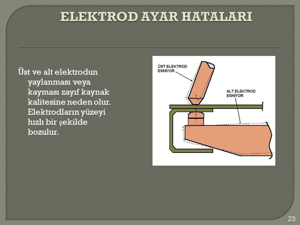 ELEKTROD AYAR HATALARI