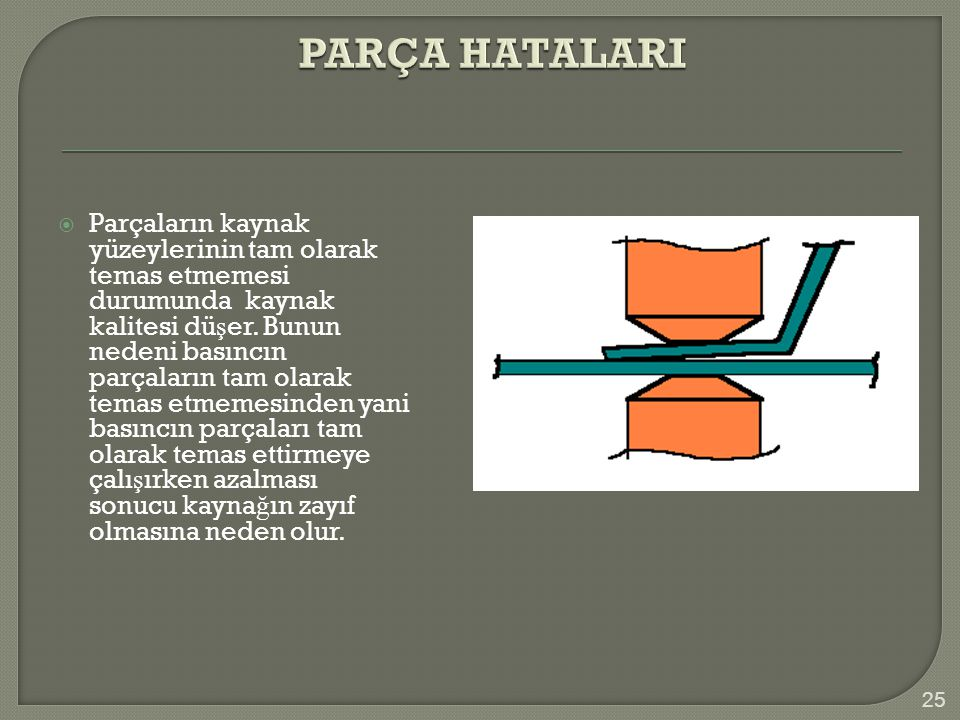 PARÇA HATALARI