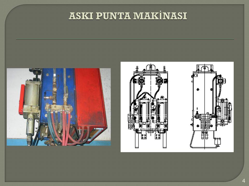 ASKI PUNTA MAKİNASI