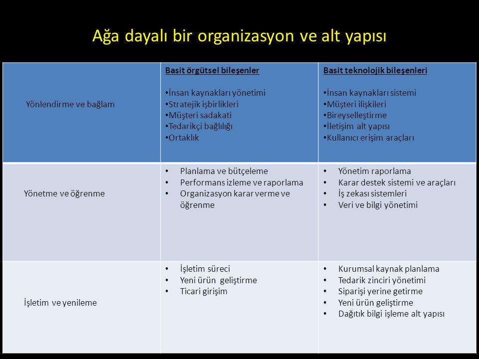 Ağa dayalı bir organizasyon ve alt yapısı