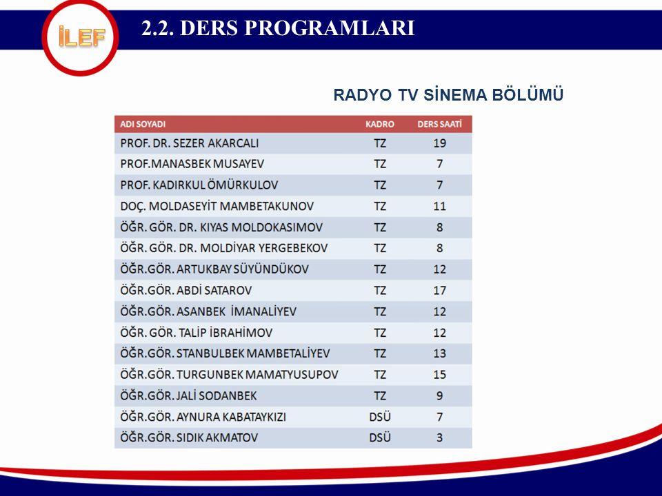 2.2. DERS PROGRAMLARI İLEF RADYO TV SİNEMA BÖLÜMÜ
