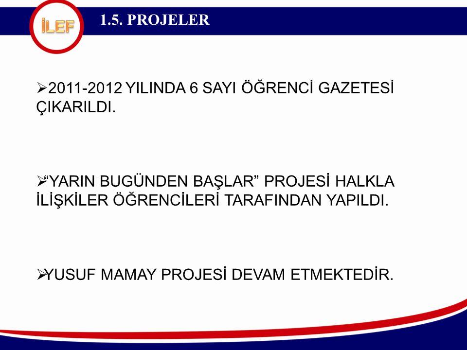 1.5. PROJELER İLEF. 2011-2012 YILINDA 6 SAYI ÖĞRENCİ GAZETESİ ÇIKARILDI.