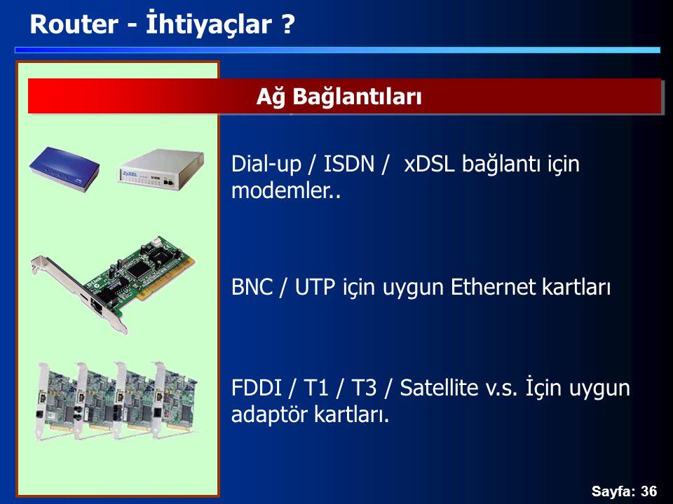 Router - İhtiyaçlar Ağ Bağlantıları