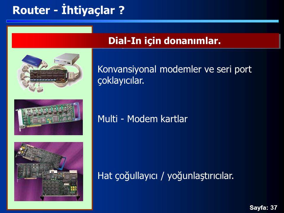 Router - İhtiyaçlar Dial-In için donanımlar.