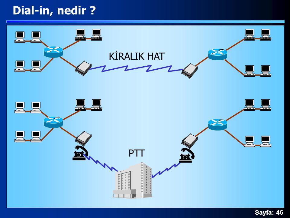Dial-in, nedir KİRALIK HAT PTT