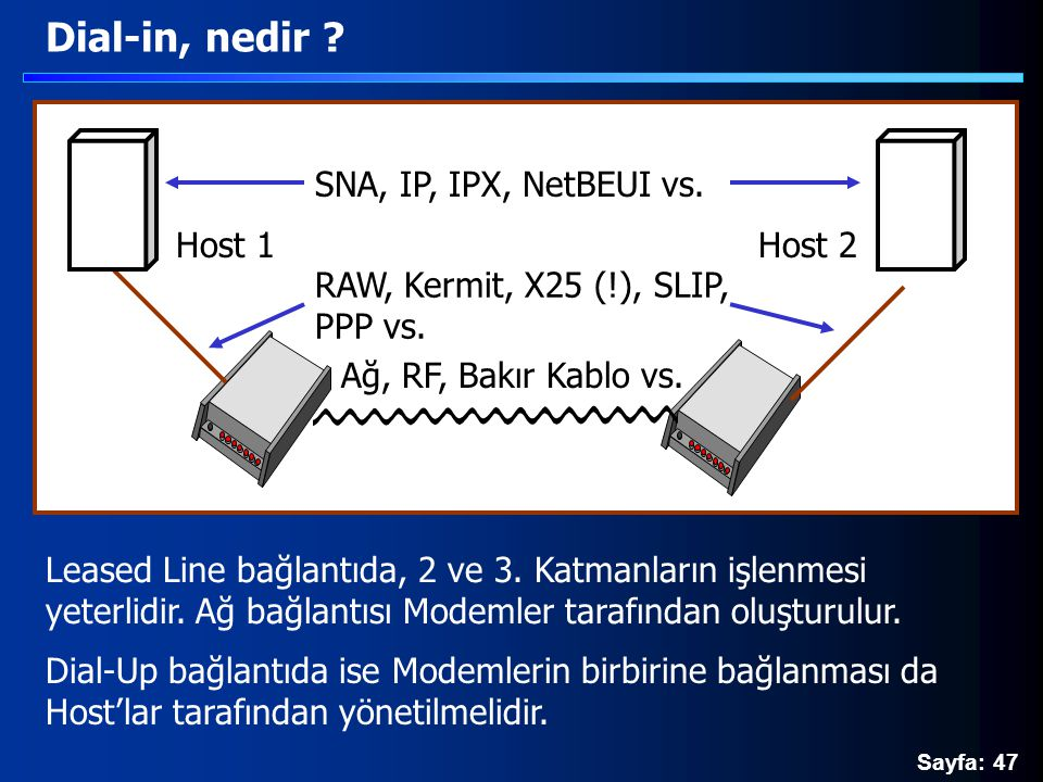 Dial-in, nedir SNA, IP, IPX, NetBEUI vs. Host 1 Host 2