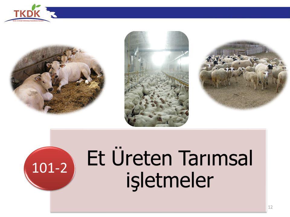 Et Üreten Tarımsal işletmeler