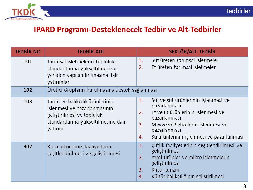 IPARD Programı-Desteklenecek Tedbir ve Alt-Tedbirler