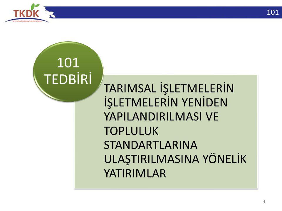 101 101 TEDBİRİ.