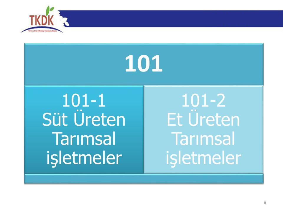 101 101-1 Süt Üreten Tarımsal işletmeler