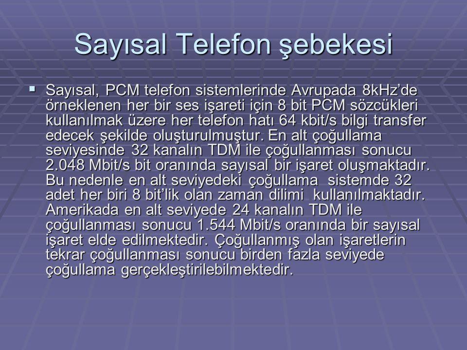 Sayısal Telefon şebekesi