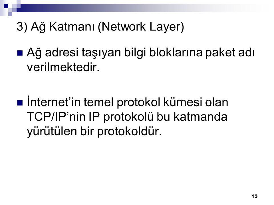 3) Ağ Katmanı (Network Layer)