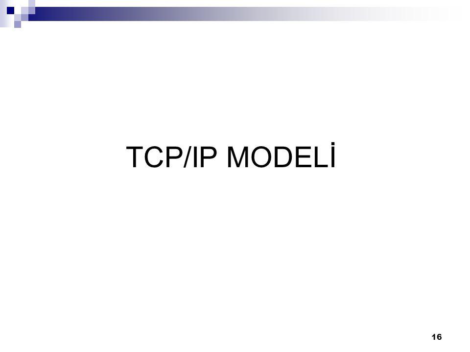 TCP/IP MODELİ