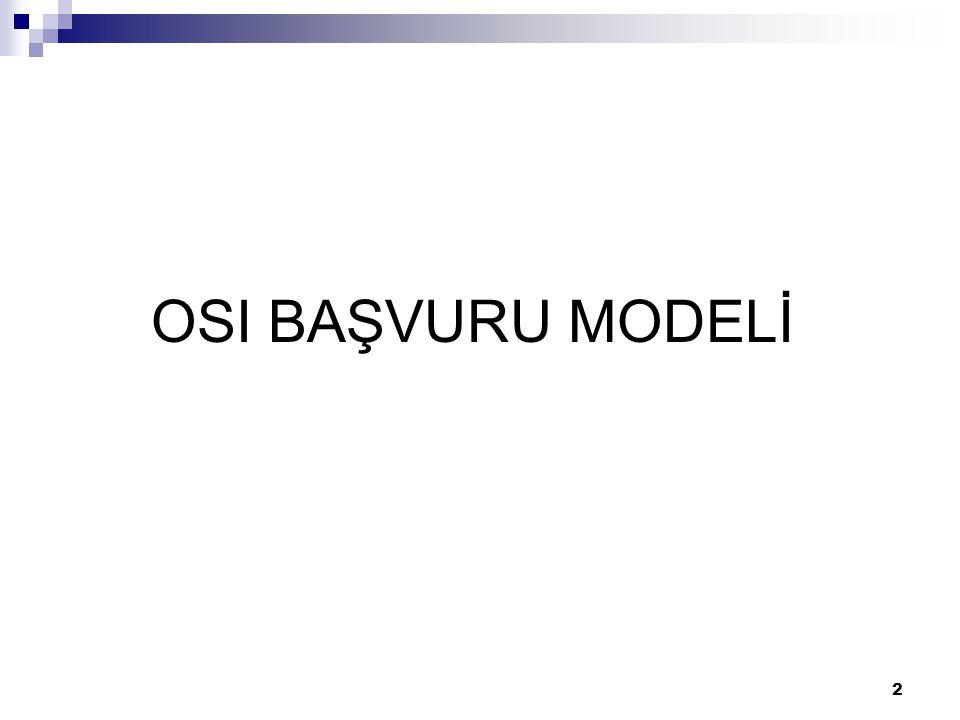 OSI BAŞVURU MODELİ