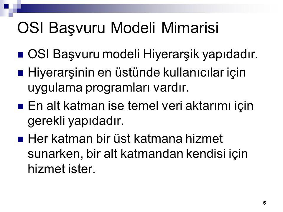 OSI Başvuru Modeli Mimarisi