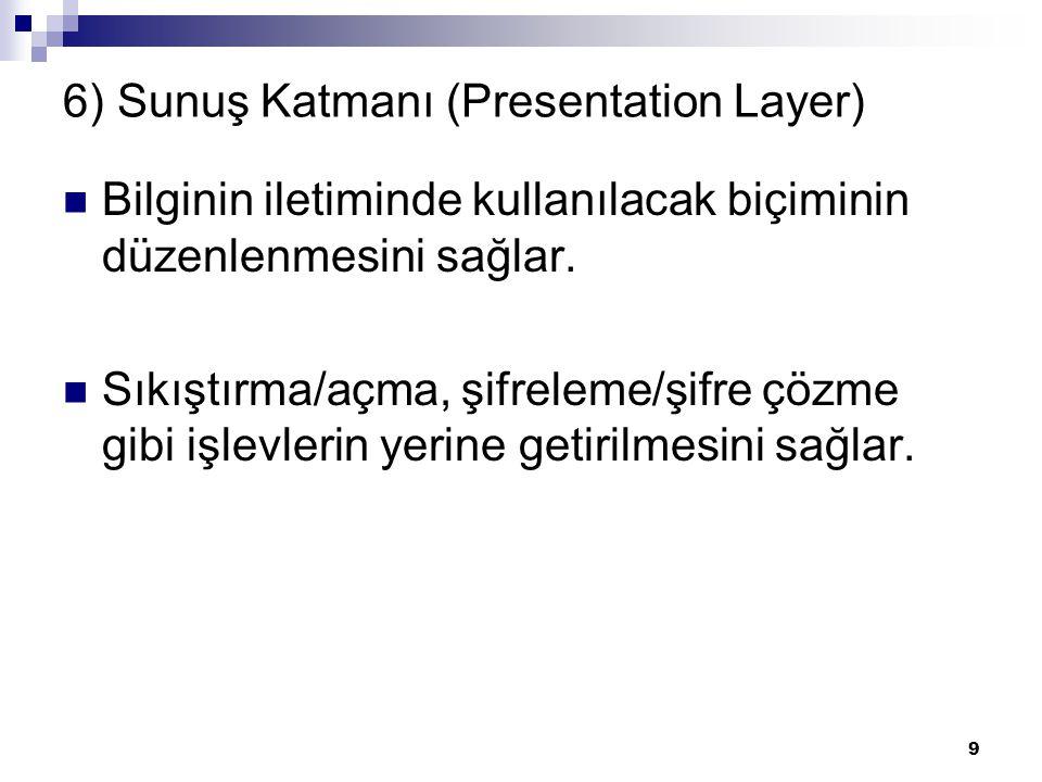 6) Sunuş Katmanı (Presentation Layer)