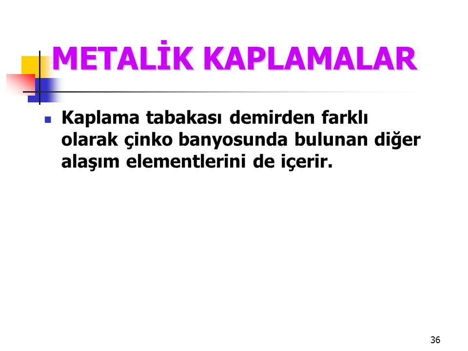 METALİK KAPLAMALAR Kaplama tabakası demirden farklı olarak çinko banyosunda bulunan diğer alaşım elementlerini de içerir.