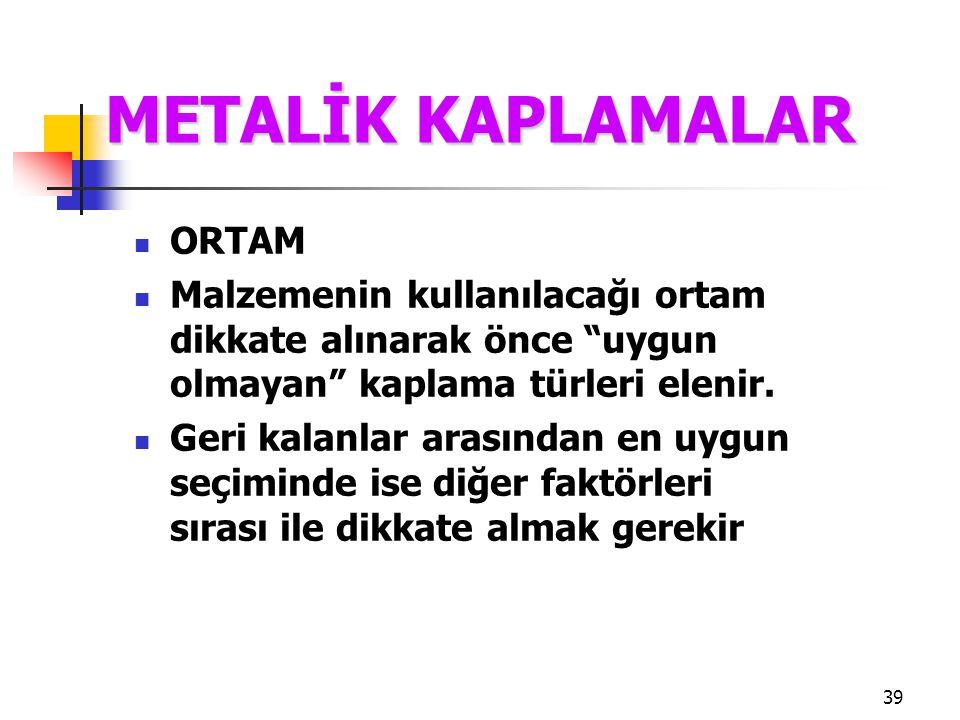 METALİK KAPLAMALAR ORTAM