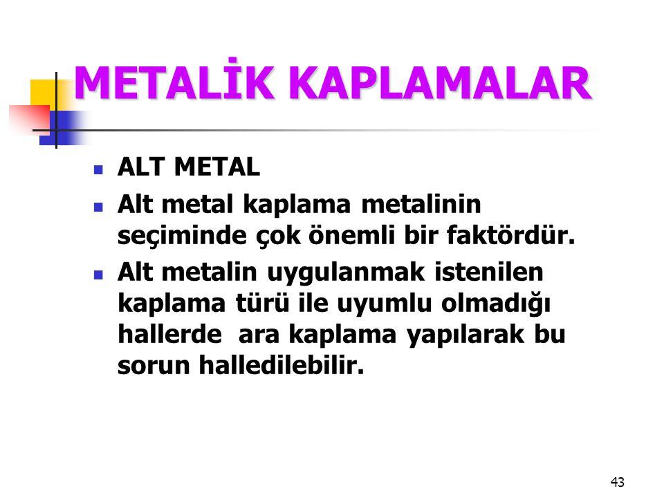 METALİK KAPLAMALAR ALT METAL