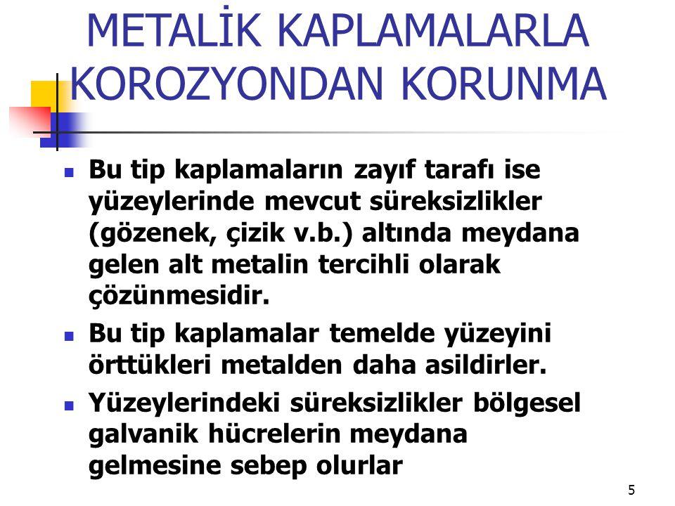 METALİK KAPLAMALARLA KOROZYONDAN KORUNMA
