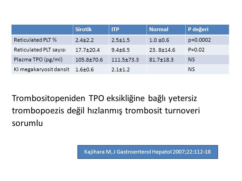 Kajihara M, J Gastroenterol Hepatol 2007;22:112-18