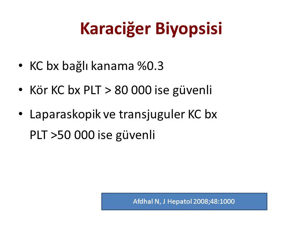 Karaciğer Biyopsisi KC bx bağlı kanama %0.3