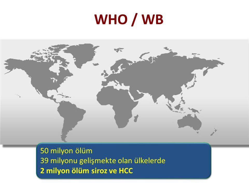 WHO / WB 50 milyon ölüm 39 milyonu gelişmekte olan ülkelerde