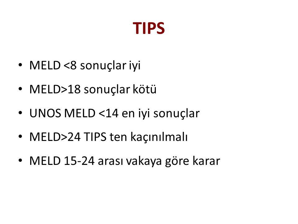TIPS MELD <8 sonuçlar iyi MELD>18 sonuçlar kötü