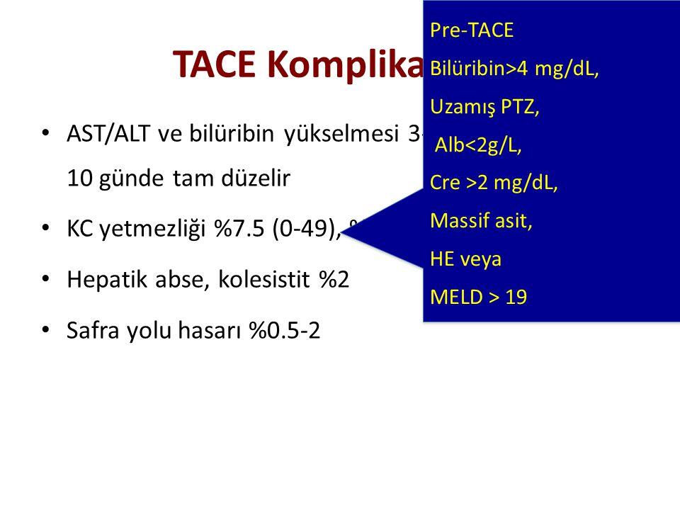Pre-TACE Bilüribin>4 mg/dL, Uzamış PTZ, Alb<2g/L, Cre >2 mg/dL, Massif asit, HE veya. MELD > 19.