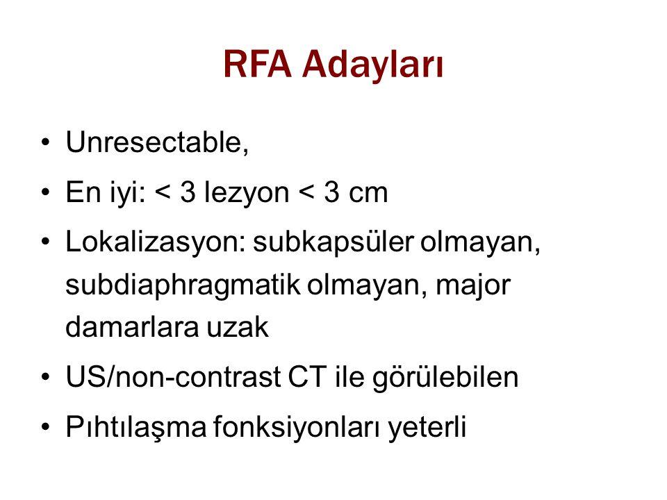 RFA Adayları Unresectable, En iyi: < 3 lezyon < 3 cm