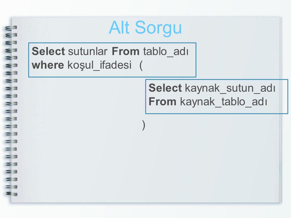 Alt Sorgu Select sutunlar From tablo_adı where koşul_ifadesi (