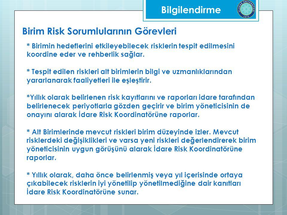 Birim Risk Sorumlularının Görevleri