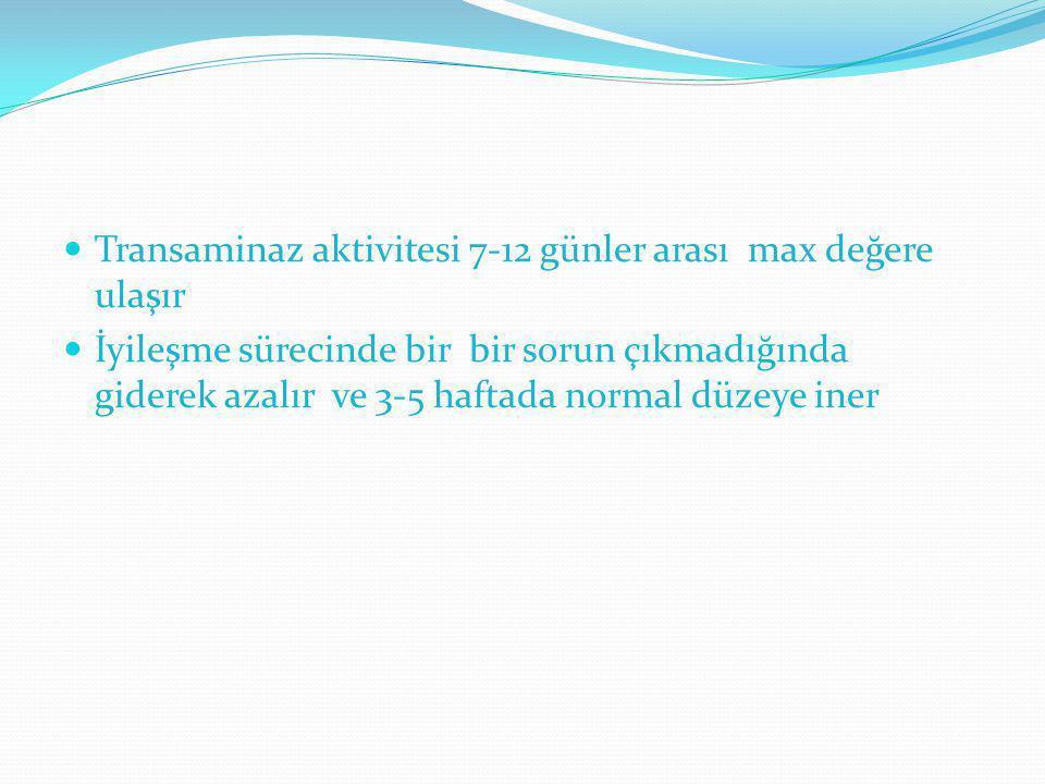 Transaminaz aktivitesi 7-12 günler arası max değere ulaşır
