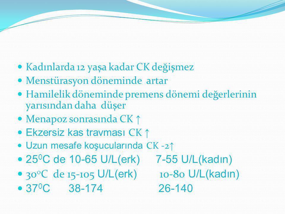 250C de 10-65 U/L(erk) 7-55 U/L(kadın)