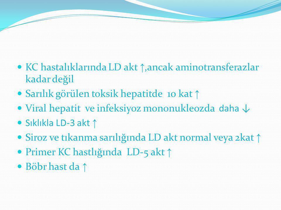 KC hastalıklarında LD akt ↑,ancak aminotransferazlar kadar değil