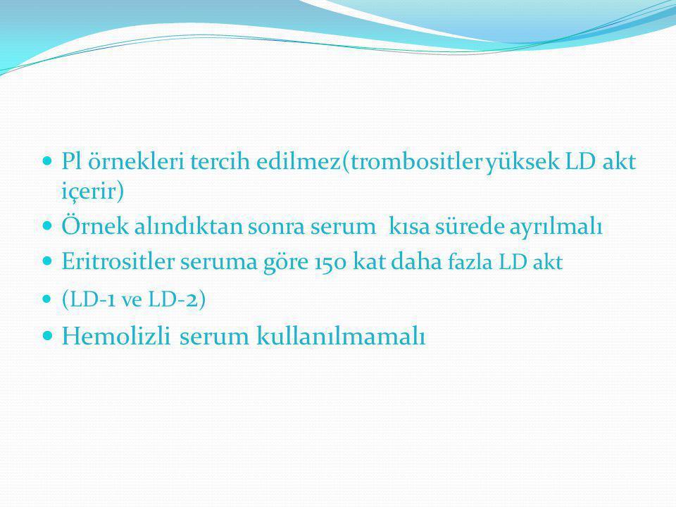 Hemolizli serum kullanılmamalı