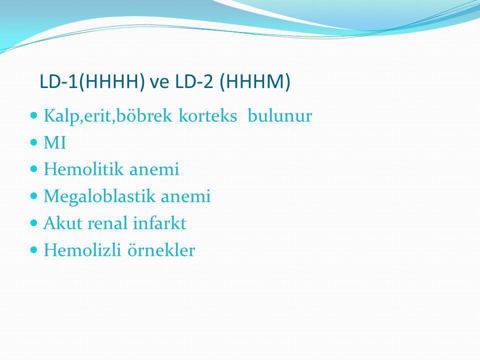 LD-1(HHHH) ve LD-2 (HHHM)