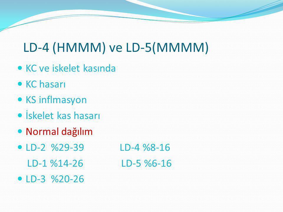 LD-4 (HMMM) ve LD-5(MMMM)