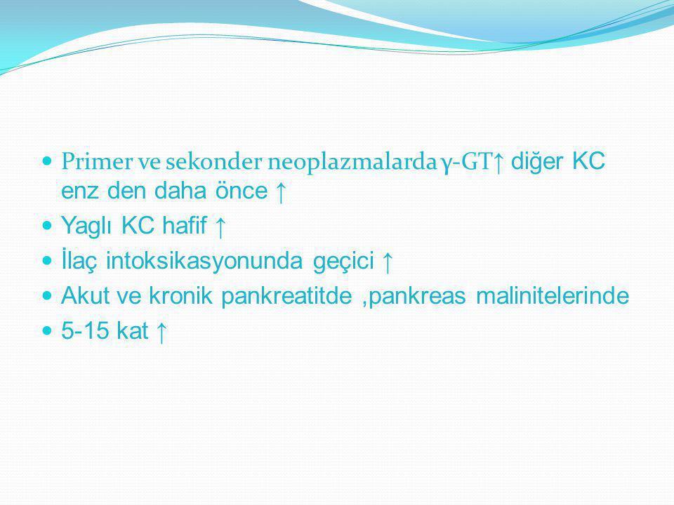 Primer ve sekonder neoplazmalarda γ-GT↑ diğer KC enz den daha önce ↑