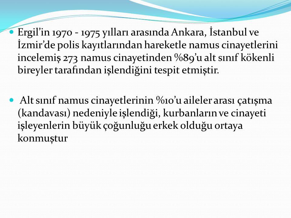 Ergil'in 1970 - 1975 yılları arasında Ankara, İstanbul ve İzmir'de polis kayıtlarından hareketle namus cinayetlerini incelemiş 273 namus cinayetinden %89'u alt sınıf kökenli bireyler tarafından işlendiğini tespit etmiştir.