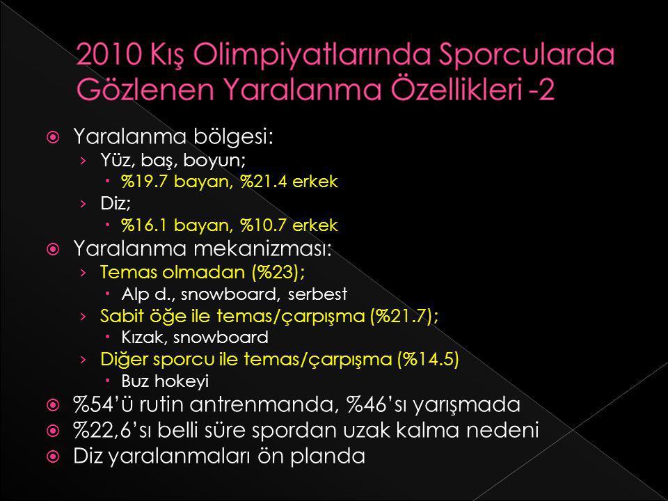 2010 Kış Olimpiyatlarında Sporcularda Gözlenen Yaralanma Özellikleri -2