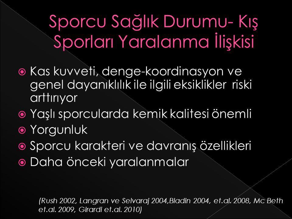 Sporcu Sağlık Durumu- Kış Sporları Yaralanma İlişkisi