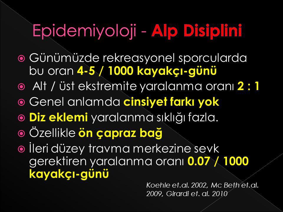 Epidemiyoloji - Alp Disiplini